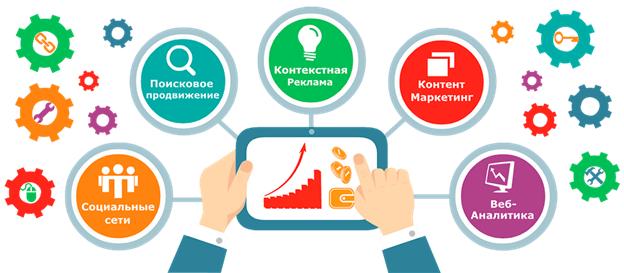 Post image of Продвижение веб-сайтов в Москве от want-marketing.ru
